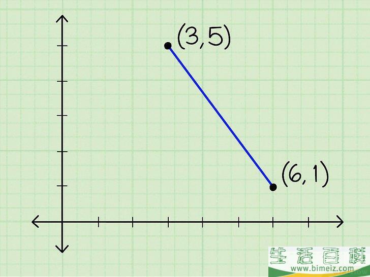 如何使用勾股定理