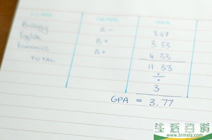 怎么计算GPA