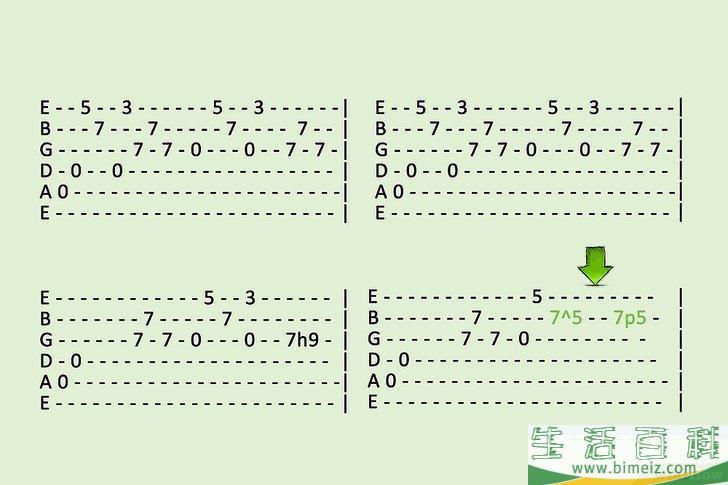 怎么看懂吉他谱