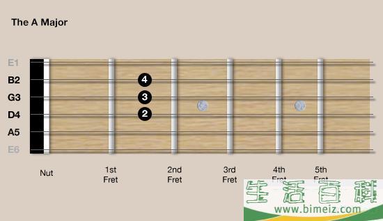 怎么弹吉他和弦